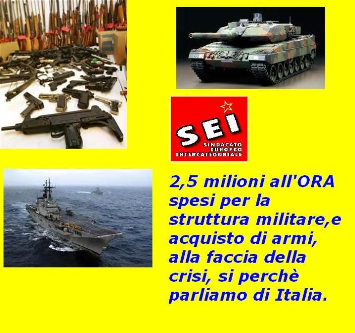Spese militari 2016 (SEI)